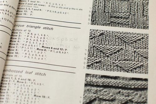 How To Follow A Knitting Pattern : Cynthia Shaffer: Knit & Crochet